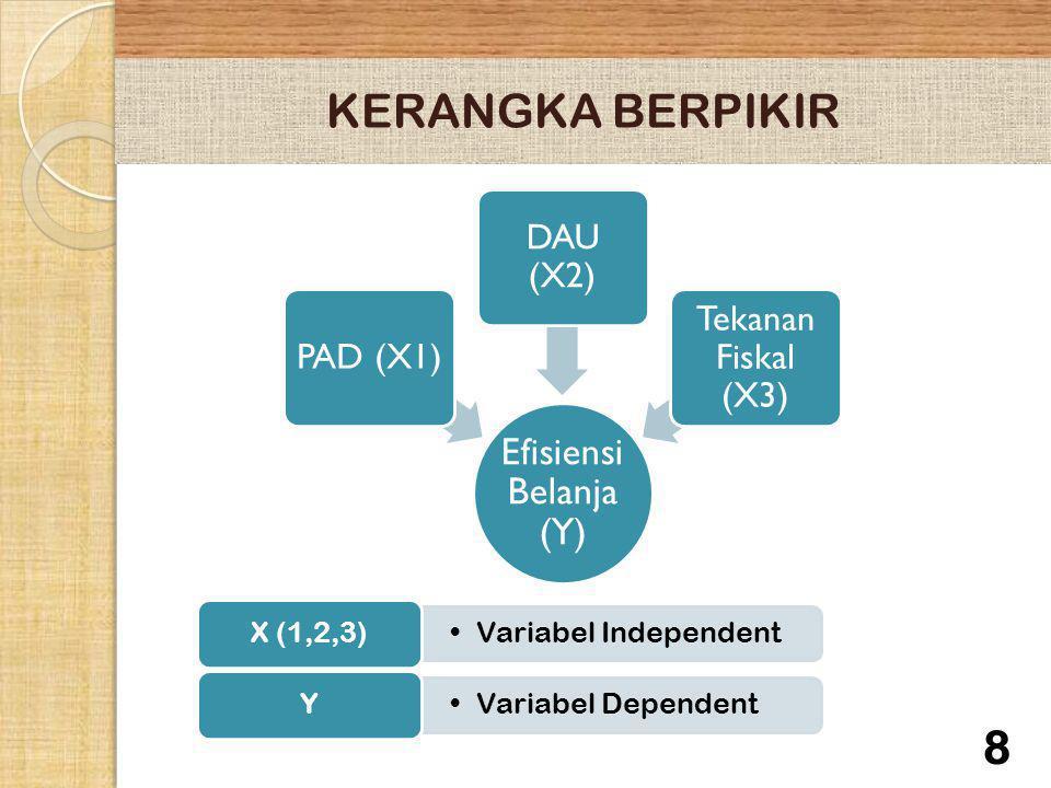 KERANGKA BERPIKIR Efisiensi Belanja (Y) PAD (X1) DAU (X2) Tekanan Fiskal (X3) Variabel Independent X (1,2,3) Variabel Dependent Y 8