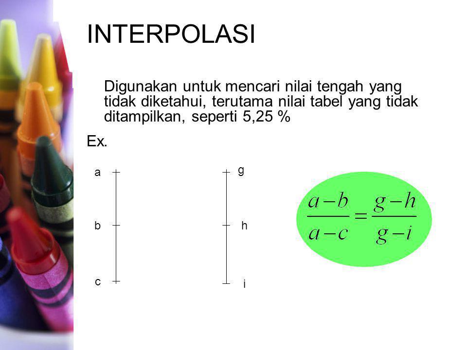 INTERPOLASI Digunakan untuk mencari nilai tengah yang tidak diketahui, terutama nilai tabel yang tidak ditampilkan, seperti 5,25 % Ex. a c b i h g
