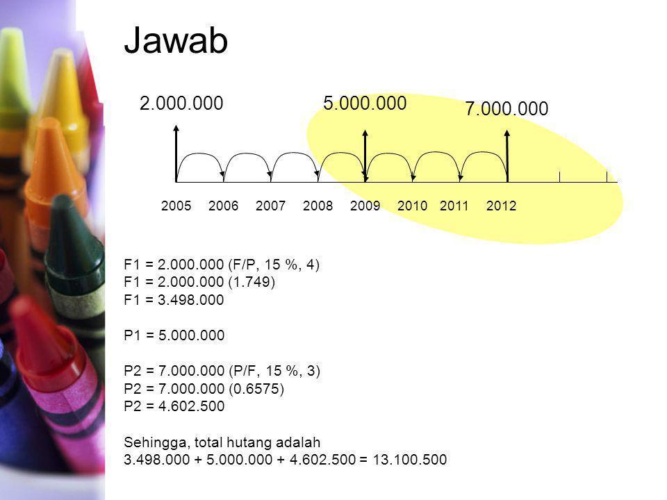Jawab F1 = 2.000.000 (F/P, 15 %, 4) F1 = 2.000.000 (1.749) F1 = 3.498.000 P1 = 5.000.000 P2 = 7.000.000 (P/F, 15 %, 3) P2 = 7.000.000 (0.6575) P2 = 4.
