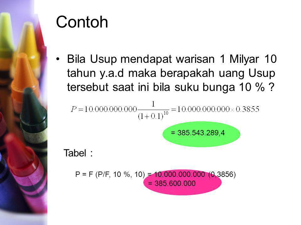 Contoh Bila Usup mendapat warisan 1 Milyar 10 tahun y.a.d maka berapakah uang Usup tersebut saat ini bila suku bunga 10 % ? = 385.543.289,4 Tabel : P