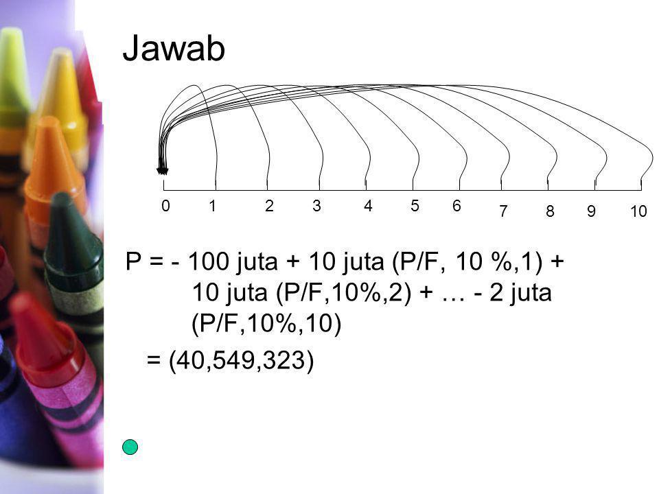 Jawab P = - 100 juta + 10 juta (P/F, 10 %,1) + 10 juta (P/F,10%,2) + … - 2 juta (P/F,10%,10) = (40,549,323) 0345612 89107