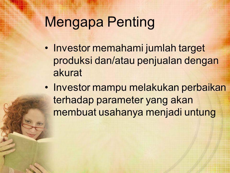Kurva BEP Income (I) Variabel Cost BEP Fix Cost Profit N 1 N 2 Quantity Total Cost 0 Rupiah Harga