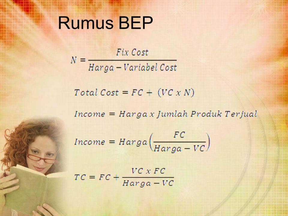 Contoh Soal 1 Berapakah BEP jika harga saat ini Rp.