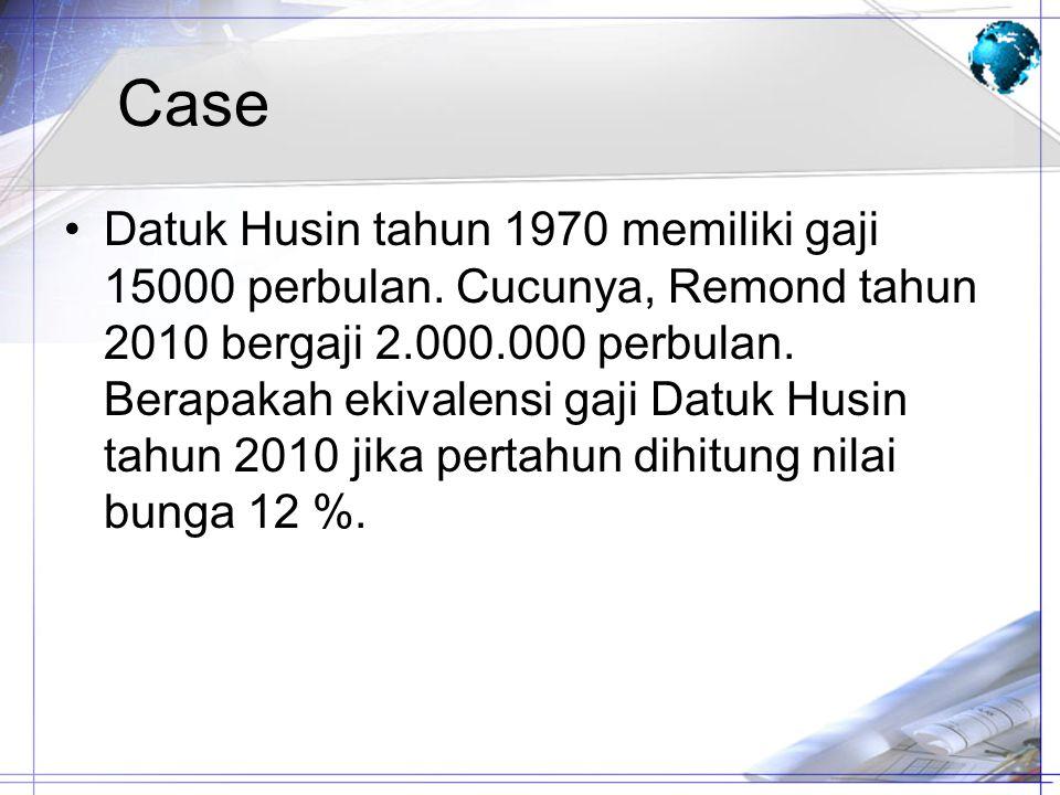 Case Datuk Husin tahun 1970 memiliki gaji 15000 perbulan. Cucunya, Remond tahun 2010 bergaji 2.000.000 perbulan. Berapakah ekivalensi gaji Datuk Husin
