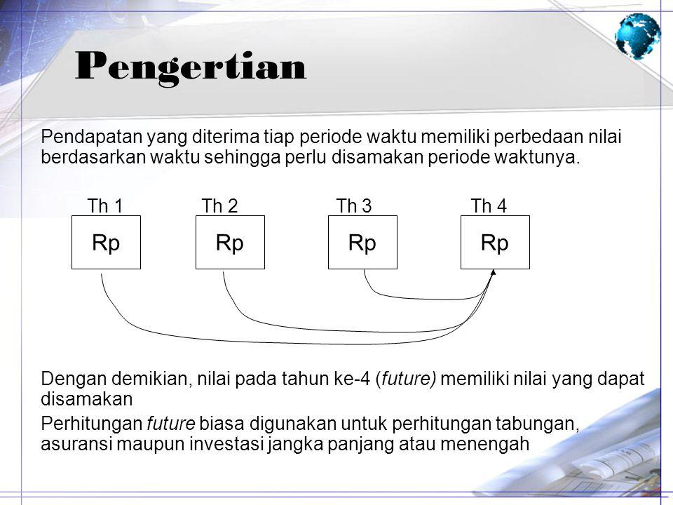Pengertian Pendapatan yang diterima tiap periode waktu memiliki perbedaan nilai berdasarkan waktu sehingga perlu disamakan periode waktunya. Th 1 Th 2