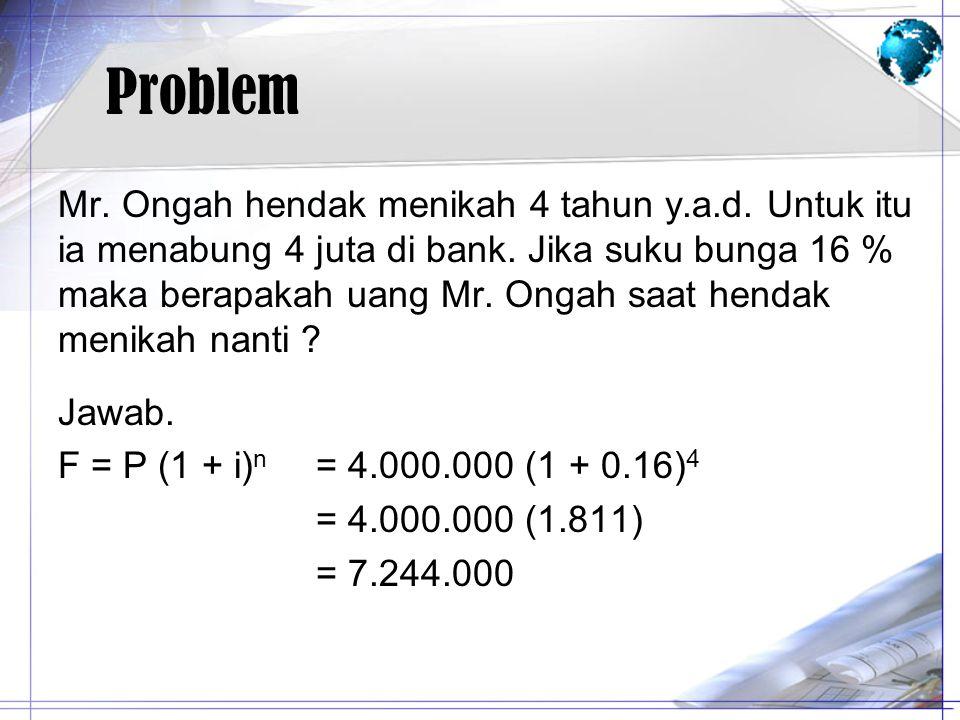 Problem Mr. Ongah hendak menikah 4 tahun y.a.d. Untuk itu ia menabung 4 juta di bank. Jika suku bunga 16 % maka berapakah uang Mr. Ongah saat hendak m