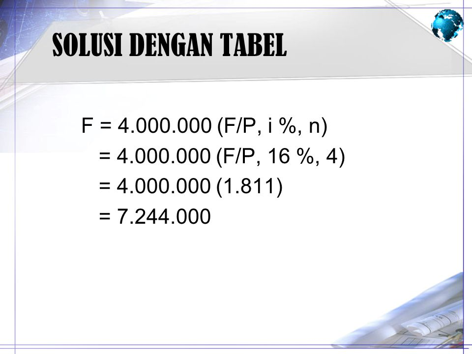 SOLUSI DENGAN TABEL F = 4.000.000 (F/P, i %, n) = 4.000.000 (F/P, 16 %, 4) = 4.000.000 (1.811) = 7.244.000
