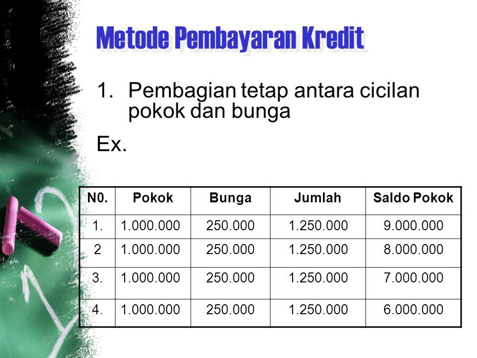 Metode Pembayaran Kredit 1.Pembagian tetap antara cicilan pokok dan bunga Ex.