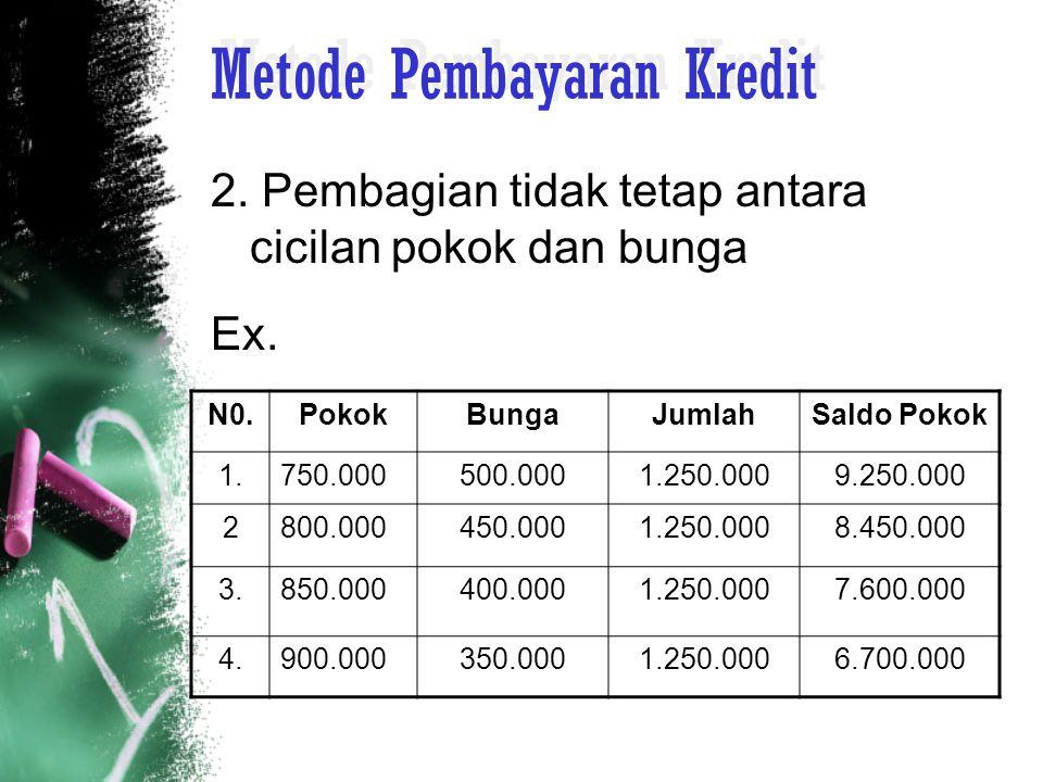 Metode Pembayaran Kredit 2.Pembagian tidak tetap antara cicilan pokok dan bunga Ex.
