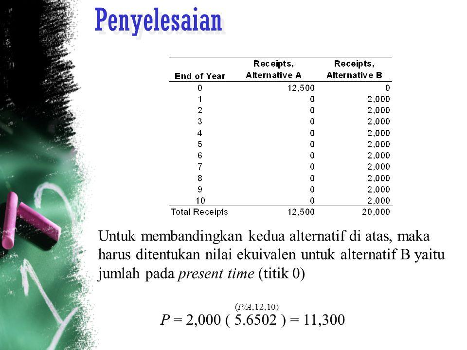Penyelesaian P = 2,000 ( 5.6502 ) = 11,300 (P/A,12,10) Untuk membandingkan kedua alternatif di atas, maka harus ditentukan nilai ekuivalen untuk alternatif B yaitu jumlah pada present time (titik 0)