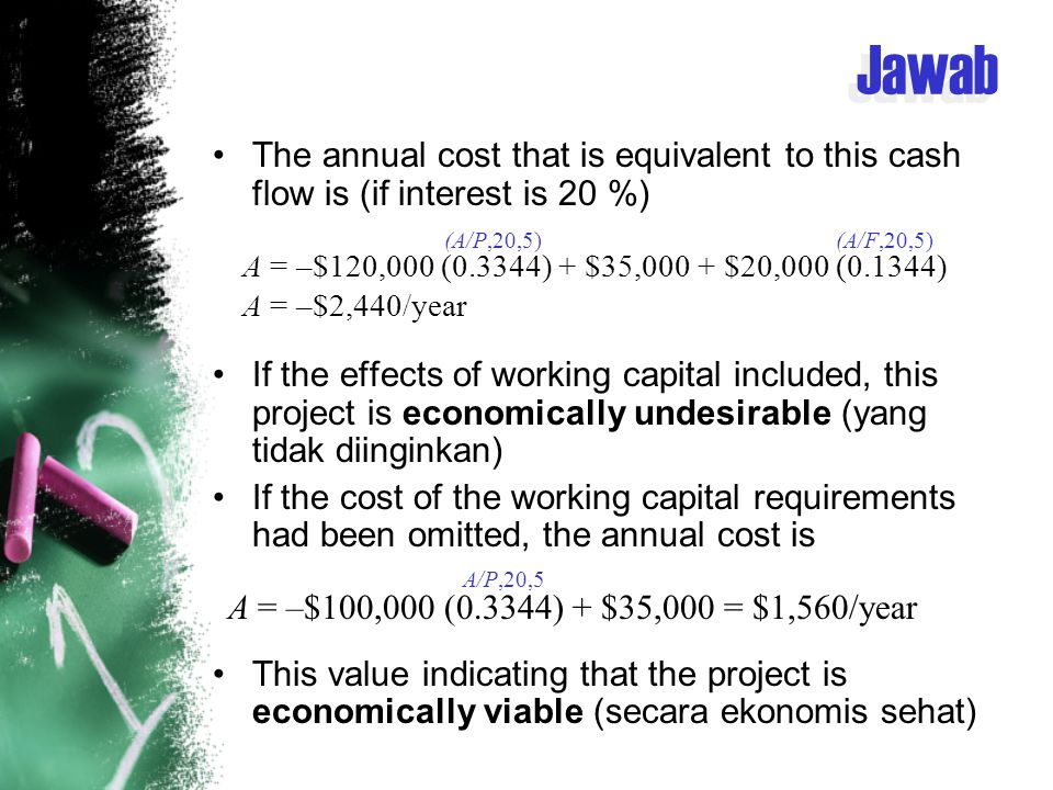 Jawab The annual cost that is equivalent to this cash flow is (if interest is 20 %) If the effects of working capital included, this project is economically undesirable (yang tidak diinginkan) If the cost of the working capital requirements had been omitted, the annual cost is This value indicating that the project is economically viable (secara ekonomis sehat) A = –$120,000 (0.3344) + $35,000 + $20,000 (0.1344) A = –$2,440/year (A/P,20,5)(A/F,20,5) A = –$100,000 (0.3344) + $35,000 = $1,560/year A/P,20,5