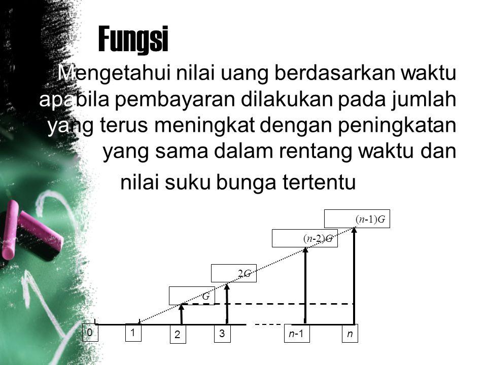 Fungsi Mengetahui nilai uang berdasarkan waktu apabila pembayaran dilakukan pada jumlah yang terus meningkat dengan peningkatan yang sama dalam rentang waktu dan nilai suku bunga tertentu 01 2 3n-1n (n-2)G (n-1)G 2G2G G