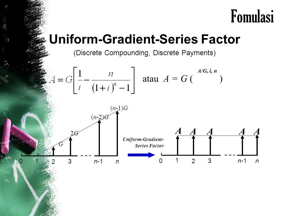 Fomulasi atau A = G ( ) A/G, i, n Uniform-Gradient-Series Factor (Discrete Compounding, Discrete Payments) Uniform-Gradient- Series Factor 01 2 3n-1n (n-2)G (n-1)G 2G2G G 0 1 2 3n-1n A A AAA