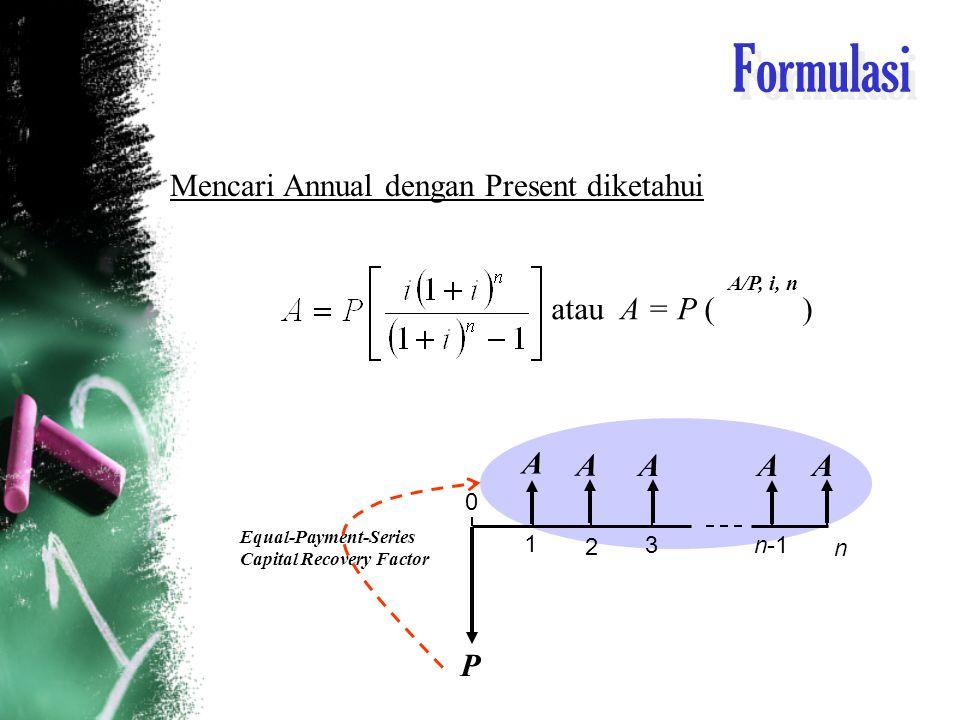 Fomulasi atau F = A ( ) F/A, i, n 01 2 3n-1 n A F Equal-Payment-Series Compound-Amount Factor A AAA Mencari Annual dengan Future diketahui