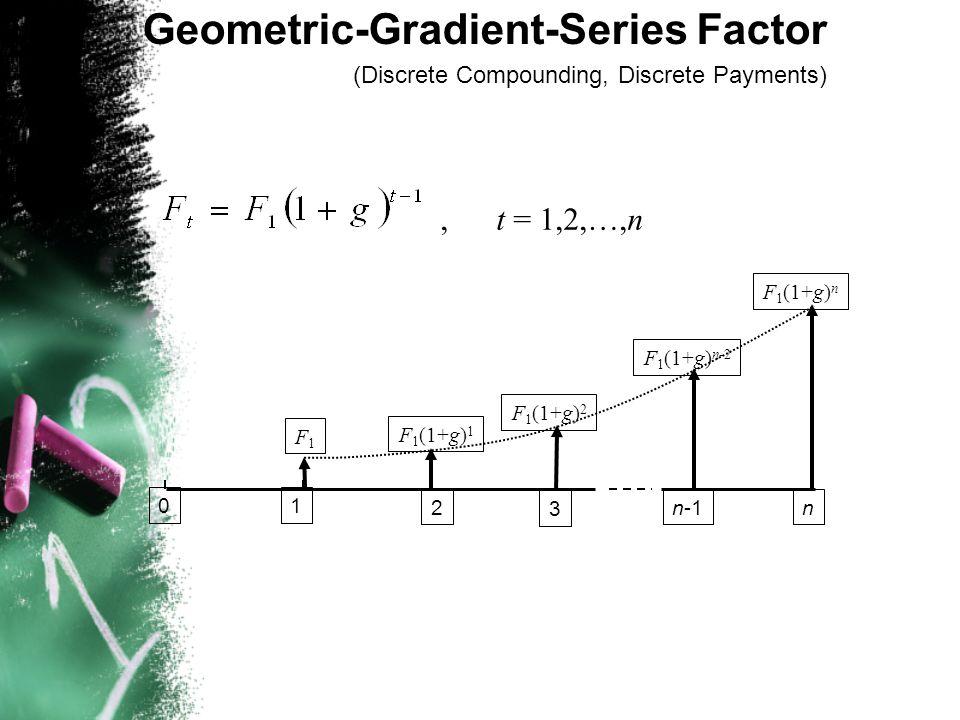 01 3 2n-1n F1F1 F 1 (1+g) 1 F 1 (1+g) 2 F 1 (1+g) n-2 F 1 (1+g) n Geometric-Gradient-Series Factor (Discrete Compounding, Discrete Payments), t = 1,2,…,n