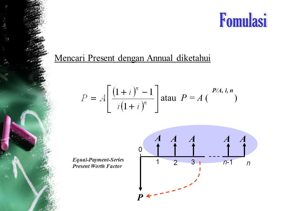 Fomulasi atau A = F ( ) A/F, i, n 01 2 3n-1 n A F Equal-Payment-Series Sinking-Fund Factor A AAA Mencari Future dengan Annual diketahui