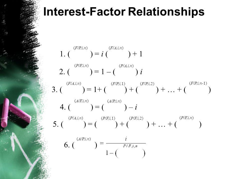 Interest-Factor Relationships 1.( ) = i ( ) + 1 (F/P,i,n) (F/A,i,n) 2.