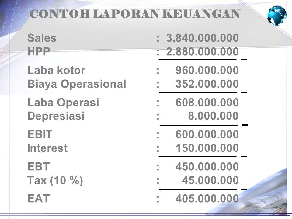CONTOH LAPORAN KEUANGAN Sales : 3.840.000.000 HPP: 2.880.000.000 Laba kotor: 960.000.000 Biaya Operasional: 352.000.000 Laba Operasi: 608.000.000 Depr