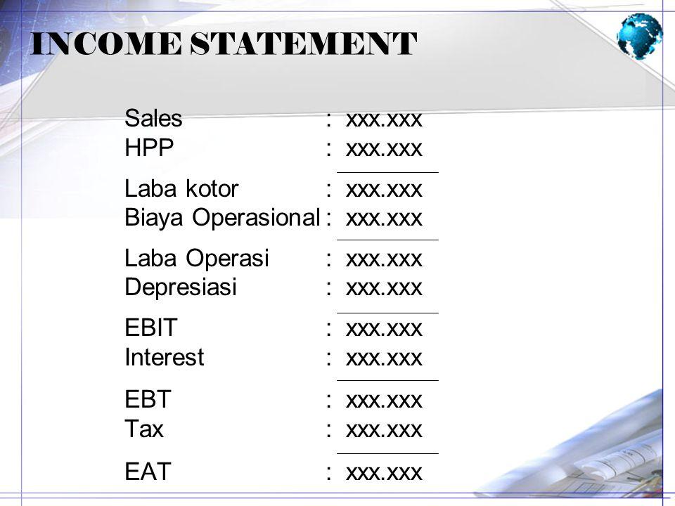 INCOME STATEMENT Sales : xxx.xxx HPP: xxx.xxx Laba kotor: xxx.xxx Biaya Operasional: xxx.xxx Laba Operasi: xxx.xxx Depresiasi : xxx.xxx EBIT: xxx.xxx