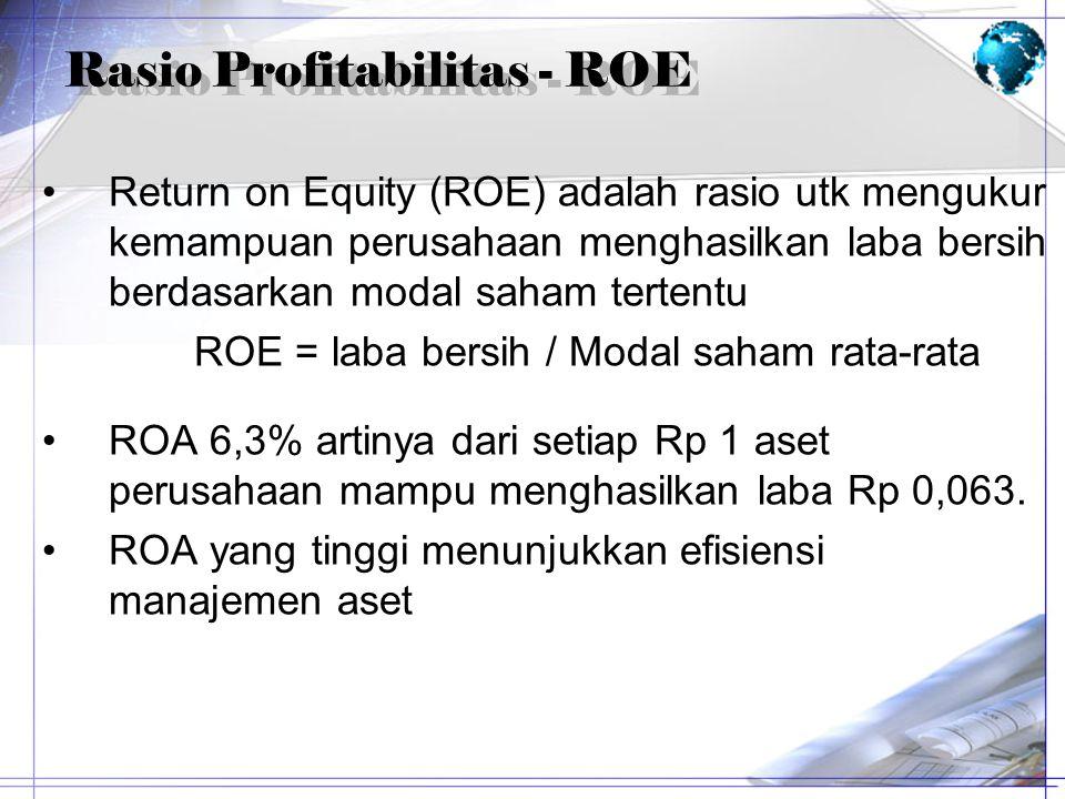 Rasio Profitabilitas - ROE Return on Equity (ROE) adalah rasio utk mengukur kemampuan perusahaan menghasilkan laba bersih berdasarkan modal saham tert