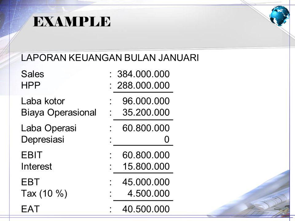 EXAMPLE LAPORAN KEUANGAN BULAN JANUARI Sales : 384.000.000 HPP: 288.000.000 Laba kotor: 96.000.000 Biaya Operasional: 35.200.000 Laba Operasi: 60.800.