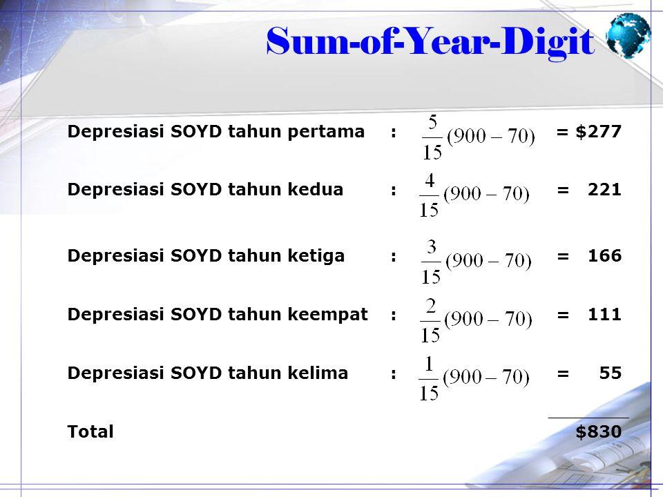 Depresiasi SOYD tahun pertama:= $277 Depresiasi SOYD tahun kedua:= 221 Depresiasi SOYD tahun ketiga:= 166 Depresiasi SOYD tahun keempat:= 111 Depresia