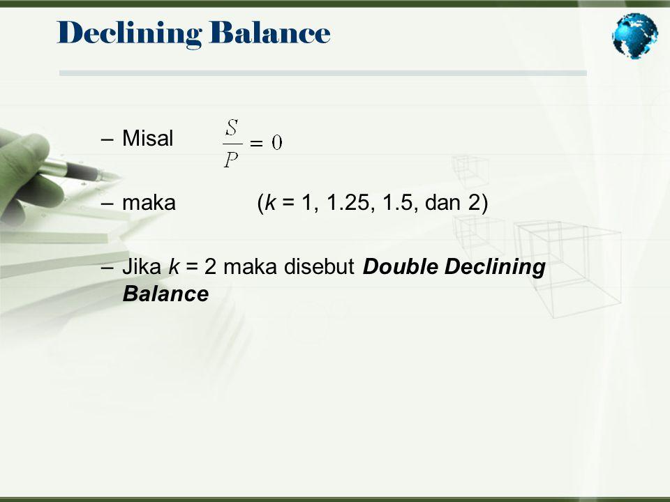 Declining Balance –Misal –maka (k = 1, 1.25, 1.5, dan 2) –Jika k = 2 maka disebut Double Declining Balance