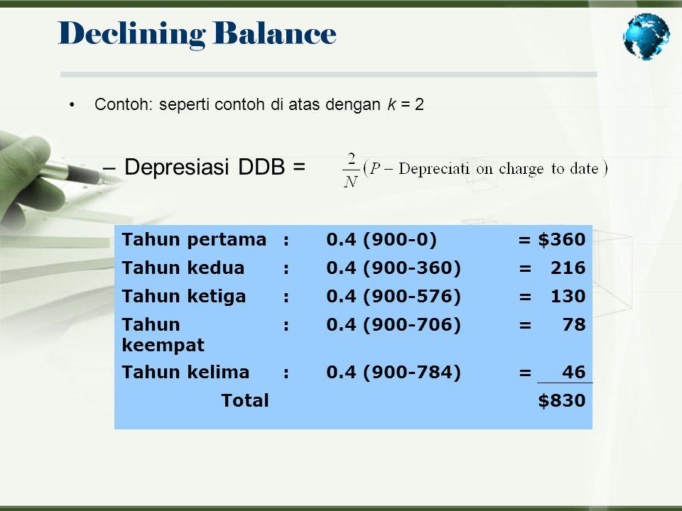 Declining Balance Contoh: seperti contoh di atas dengan k = 2 –Depresiasi DDB = Tahun pertama:0.4 (900-0)= $360 Tahun kedua:0.4 (900-360)= 216 Tahun k