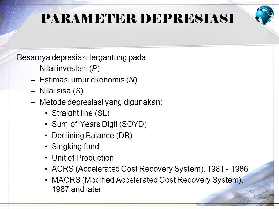 PARAMETER DEPRESIASI Besarnya depresiasi tergantung pada : –Nilai investasi (P) –Estimasi umur ekonomis (N) –Nilai sisa (S) –Metode depresiasi yang di