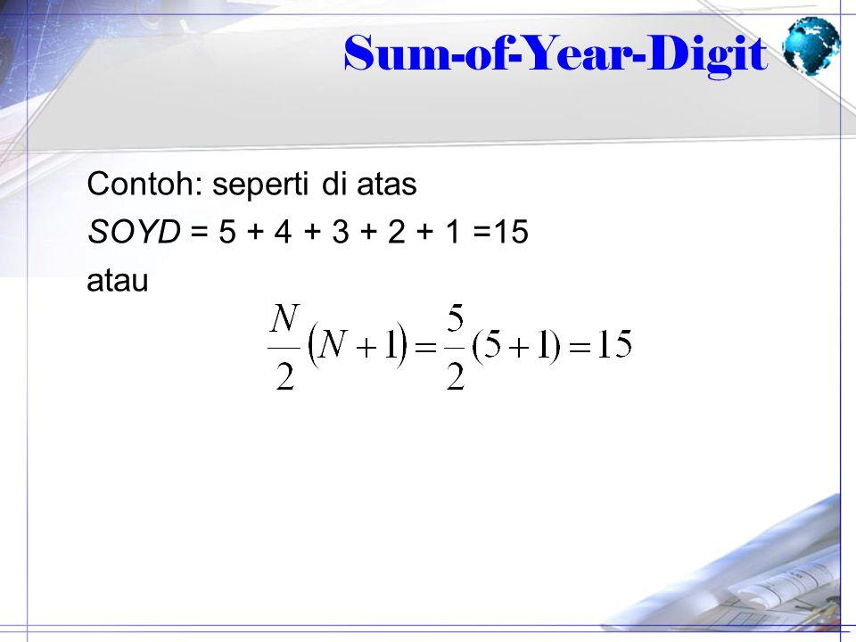 Sum-of-Year-Digit Contoh: seperti di atas SOYD = 5 + 4 + 3 + 2 + 1 =15 atau