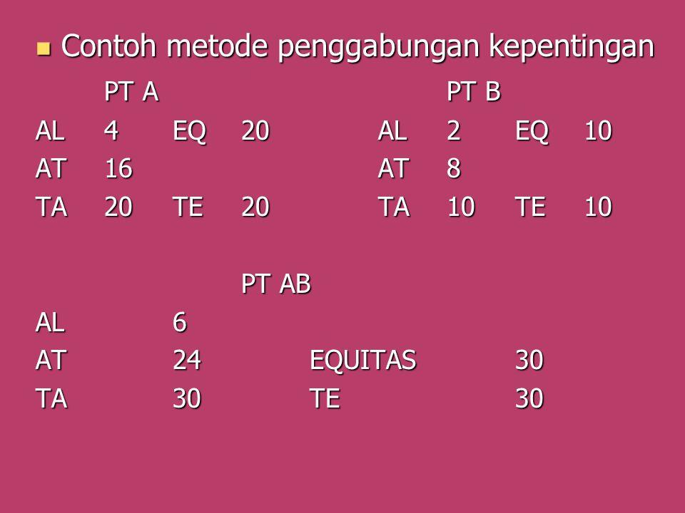 Contoh metode penggabungan kepentingan Contoh metode penggabungan kepentingan PT APT B AL4EQ20AL2EQ10 AT16AT8 TA20TE20TA10TE10 PT AB AL6 AT24EQUITAS30