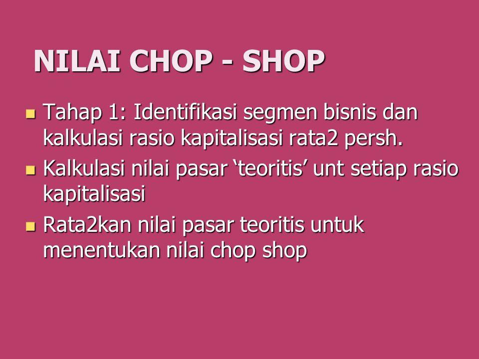 NILAI CHOP - SHOP Tahap 1: Identifikasi segmen bisnis dan kalkulasi rasio kapitalisasi rata2 persh. Tahap 1: Identifikasi segmen bisnis dan kalkulasi