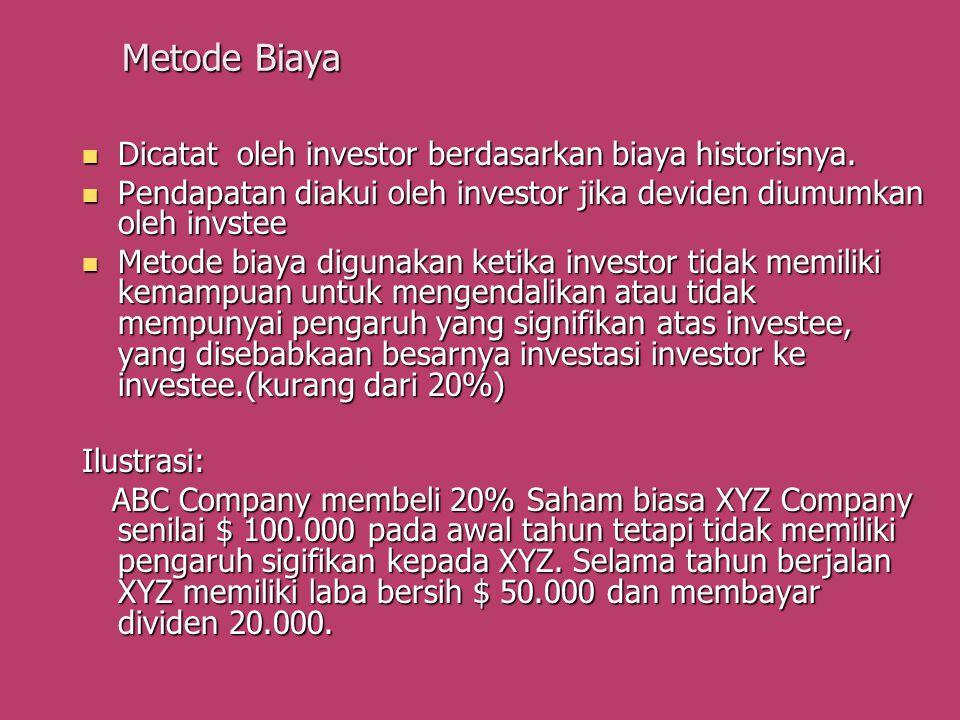 Metode Biaya Dicatat oleh investor berdasarkan biaya historisnya. Dicatat oleh investor berdasarkan biaya historisnya. Pendapatan diakui oleh investor