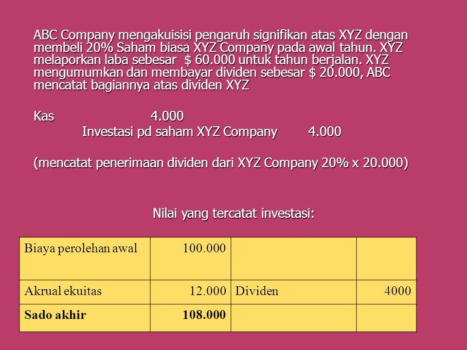 ABC Company mengakuisisi pengaruh signifikan atas XYZ dengan membeli 20% Saham biasa XYZ Company pada awal tahun. XYZ melaporkan laba sebesar $ 60.000
