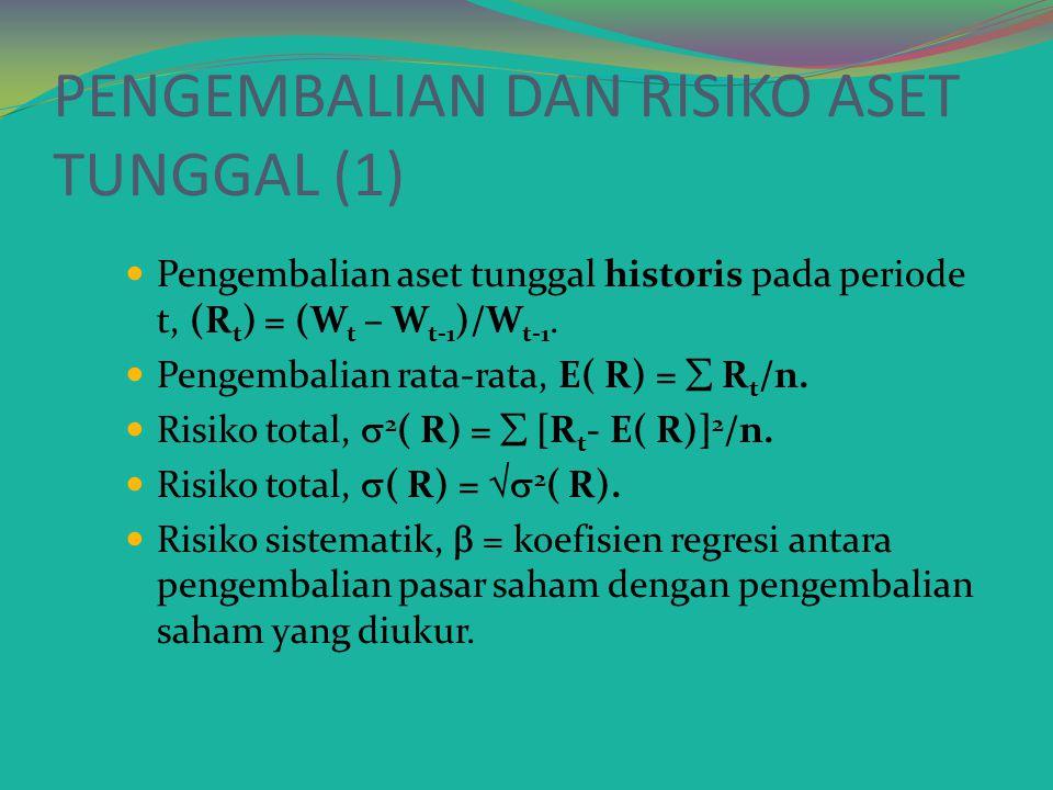INVESTASI YANG BERISIKO Investasi yang berisiko, investor tidak tahu secara pasti keuntung an yang akan diperolehnya.