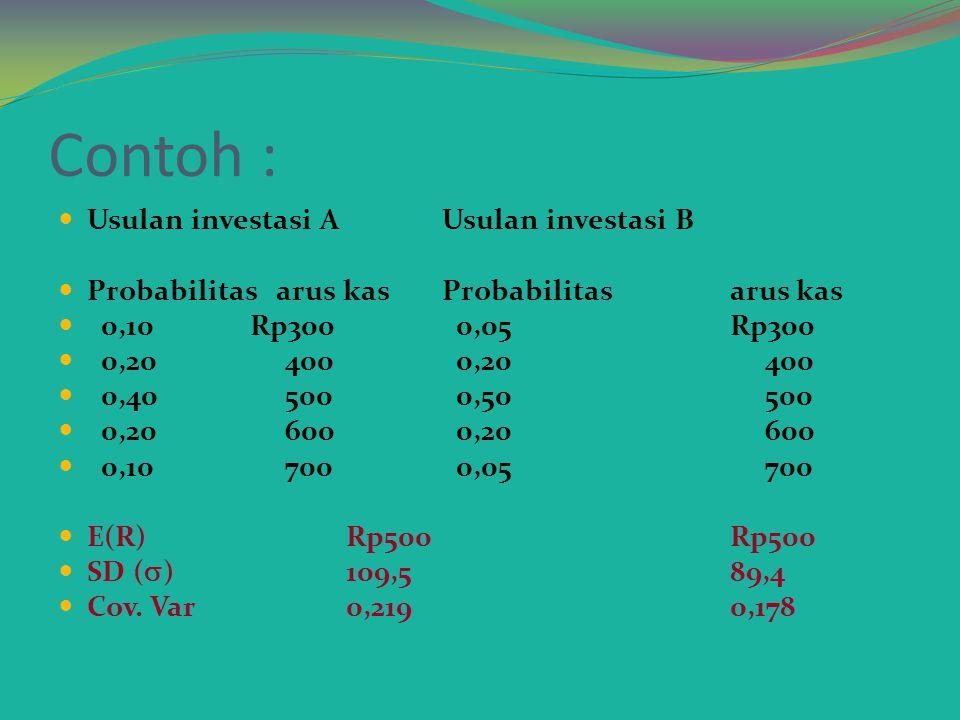 PENGUKURAN RISIKO Risiko investasi tunggal ( sendiri) Varian =  2 = ( R1-ER) 2 P1 + (R2-ER) 2 P2 + …… (Rn-ER) 2 Pn Standart Deviasi =  =   ( Ri-ER) 2 Pi Koefisien variasi =  / E (R)