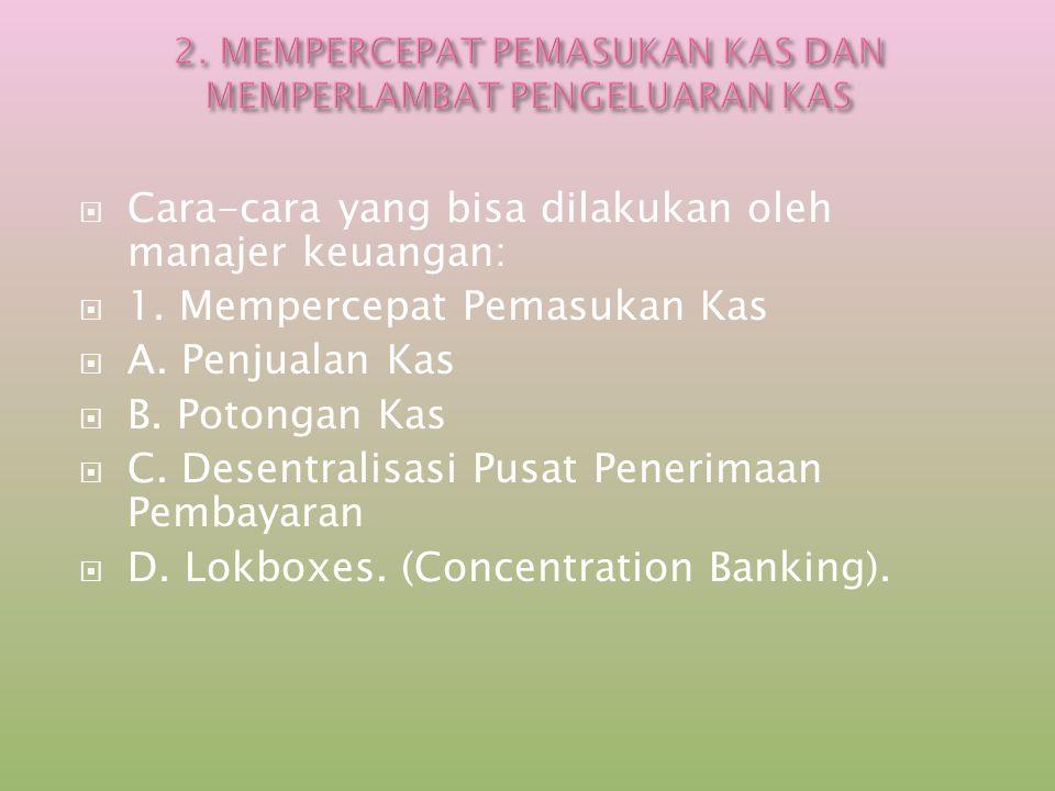  Cara-cara yang bisa dilakukan oleh manajer keuangan:  1. Mempercepat Pemasukan Kas  A. Penjualan Kas  B. Potongan Kas  C. Desentralisasi Pusat P