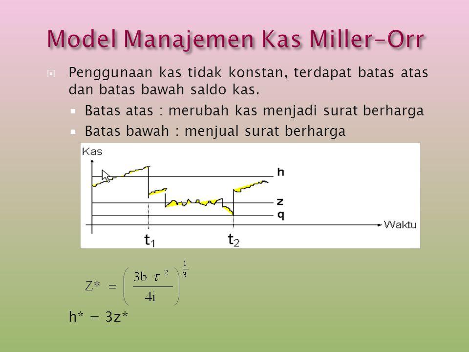  Model ini dapat digunakan untuk memperbaiki model persediaan (inventory).