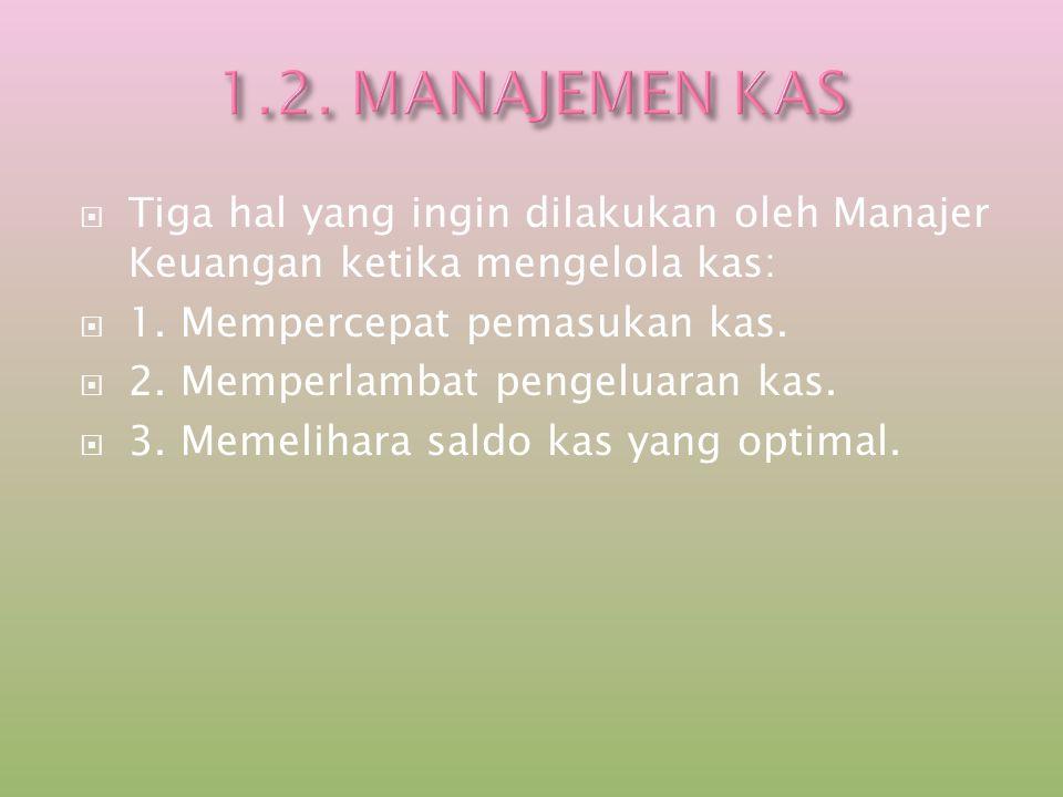 ..(1). Mempercepat Penerimaan Kas (2).