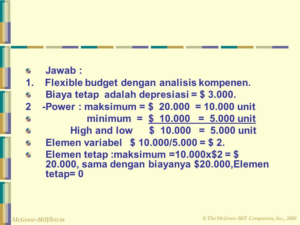 © The McGraw-Hill Companies, Inc., 2003 McGraw-Hill/Irwin Diminta : a. Susunlah Flexible Budget dalam kompenen biaya. b. Buatlah Flexible budget denga