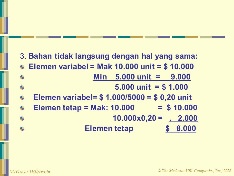© The McGraw-Hill Companies, Inc., 2003 McGraw-Hill/Irwin Jawab : 1. Flexible budget dengan analisis kompenen. Biaya tetap adalah depresiasi = $ 3.000