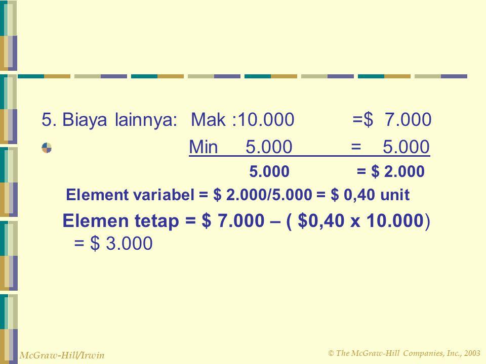 © The McGraw-Hill Companies, Inc., 2003 McGraw-Hill/Irwin 4. Pemeliharaan : Mak:10.000 unit = $ 10.000 5.000 unit = 8.500 5.000 unit $ 1.500 Elemen va