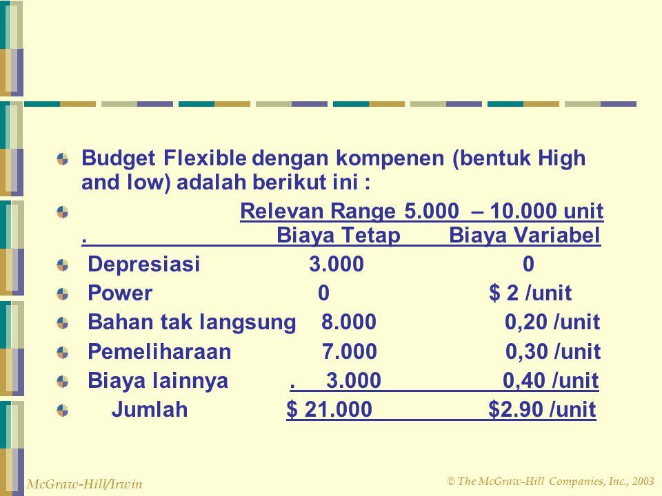 © The McGraw-Hill Companies, Inc., 2003 McGraw-Hill/Irwin 5. Biaya lainnya: Mak :10.000 =$ 7.000 Min 5.000 = 5.000 5.000 = $ 2.000 Element variabel =