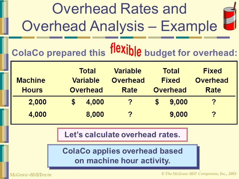 © The McGraw-Hill Companies, Inc., 2003 McGraw-Hill/Irwin Overhead Rates and Overhead Analysis Overhead from the flexible budget for the denominator l