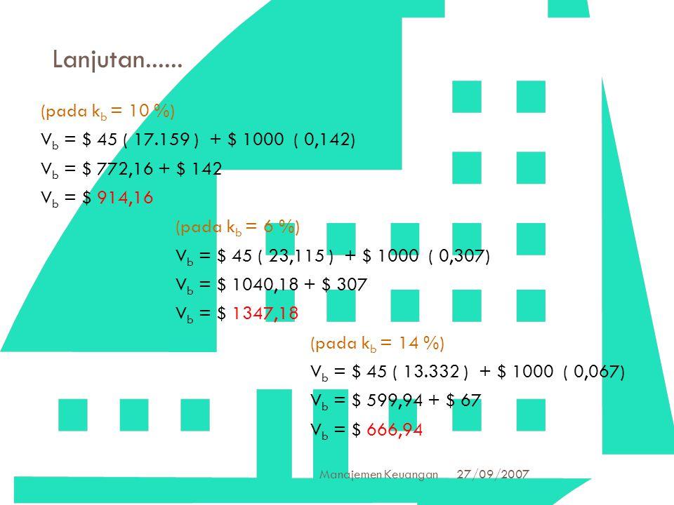 27/09/2007 Manajemen Keuangan 32 Lanjutan...... (pada k b = 10 %) V b = $ 45 ( 17.159 ) + $ 1000 ( 0,142) V b = $ 772,16 + $ 142 V b = $ 914,16 (pada