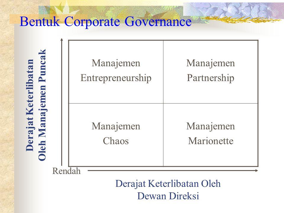 Bentuk Corporate Governance Manajemen Entrepreneurship Manajemen Partnership Manajemen Chaos Manajemen Marionette Derajat Keterlibatan Oleh Manajemen Puncak Rendah Derajat Keterlibatan Oleh Dewan Direksi