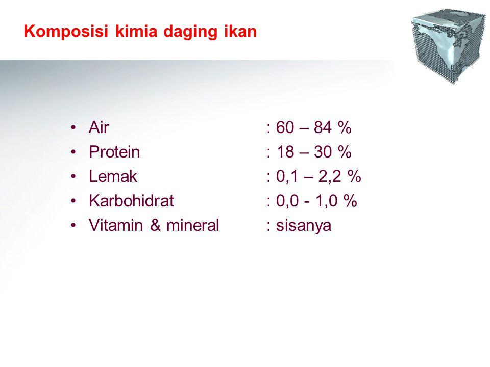 Komposisi kimia daging ikan Air : 60 – 84 % Protein : 18 – 30 % Lemak: 0,1 – 2,2 % Karbohidrat: 0,0 - 1,0 % Vitamin & mineral : sisanya