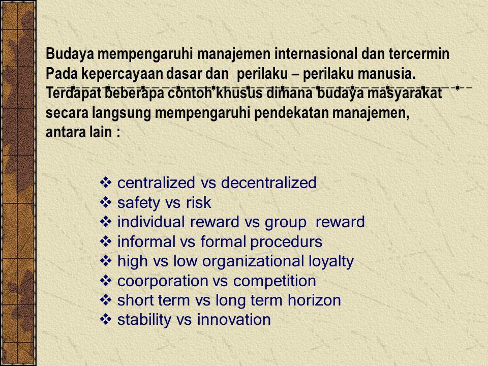 PERBEDAAN BUDAYA Budaya dapat mempengaruhi : 1.Transfer Teknologi 2.Managerial Attitude 3.Managerial ideology 4.Hubungan bisnis pemerintahan 5.Cara ma