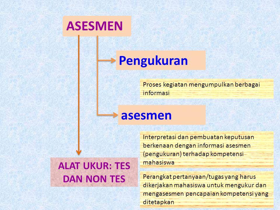 asesmen ASESMEN Pengukuran asesmen Proses kegiatan mengumpulkan berbagai informasi Interpretasi dan pembuatan keputusan berkenaan dengan informasi ase