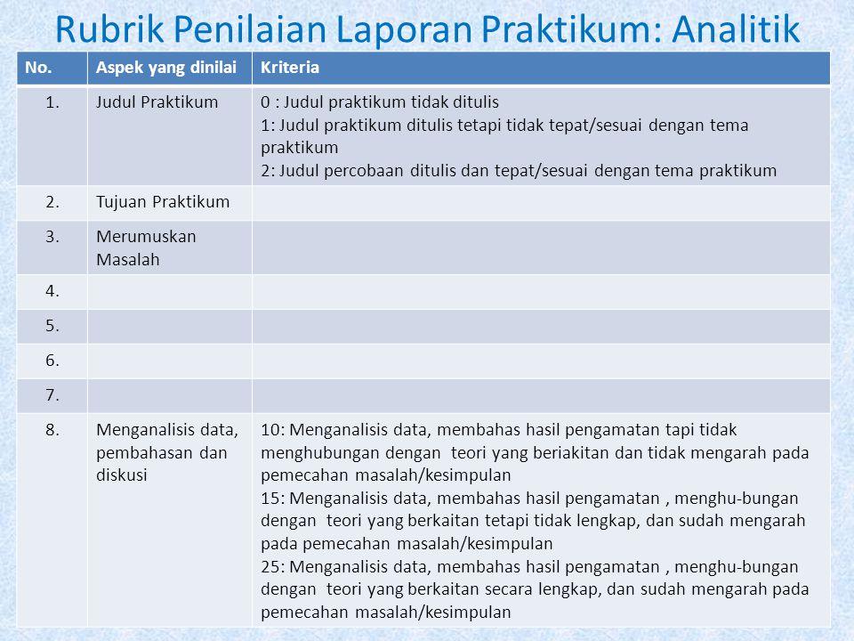 Rubrik Penilaian Laporan Praktikum: Analitik No.Aspek yang dinilaiKriteria 1.Judul Praktikum0 : Judul praktikum tidak ditulis 1: Judul praktikum ditul